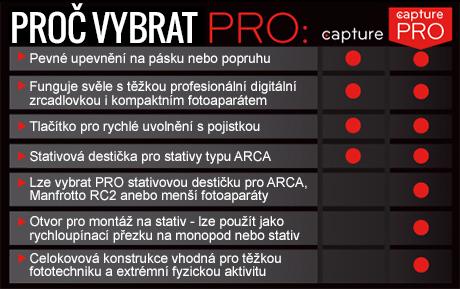 rozdily-capture-a-capture-pro